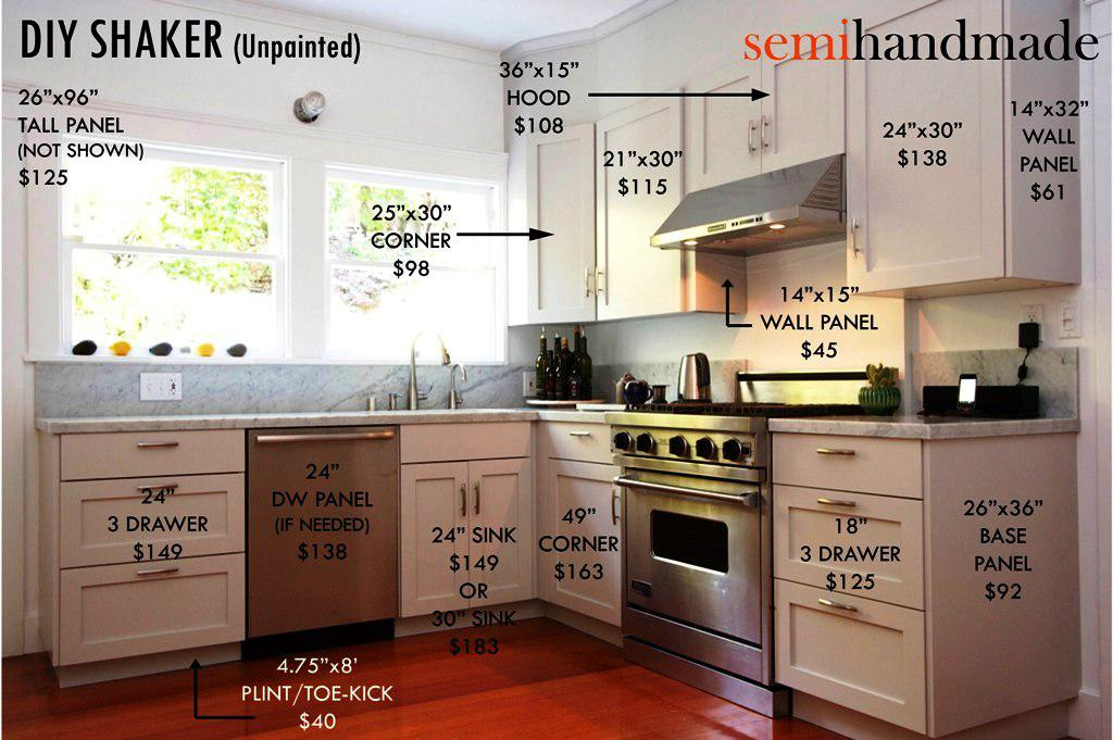Image of: IKEA Kitchen Cabinet Styles