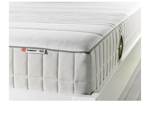 Best Quality IKEA Mattress Options