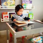 IKEA Childrens Table And Chairs Reviews