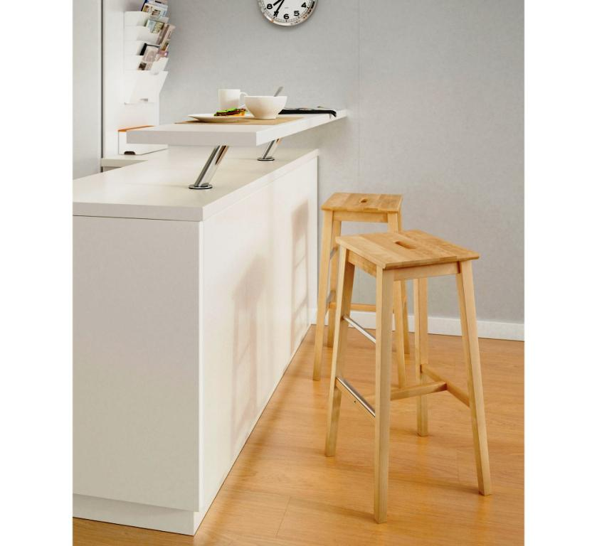 Best Bar Stools And Tables IKEA